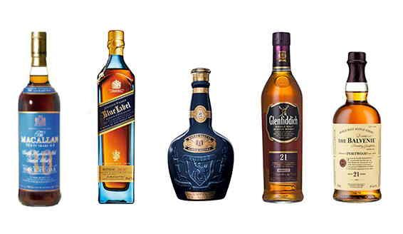 常見威士忌